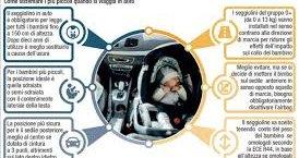 https://www.tp24.it/immagini_articoli/18-02-2020/1582005795-0-bambino-morto-tamponamento-scoppio-airbag.jpg