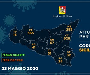https://www.tp24.it/immagini_articoli/23-05-2020/1590250506-0-coronavirus-i-dati-delle-nove-province-siciliane.jpg