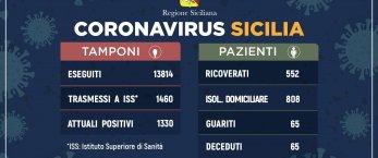 https://www.tp24.it/immagini_articoli/29-03-2020/1585497269-0-sicilia-virus-cresce-molto-1330-casi-ieri-dati-aggiornati.jpg